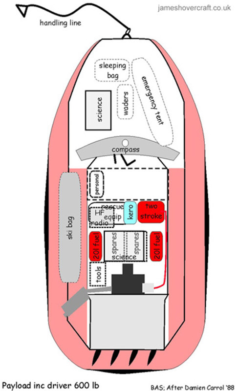Specifications of the antarctic expedition craft Tiger 4 - Plan view of the Tiger 4 craft as used by the British Antarctic Survey (Malcolm Hole).